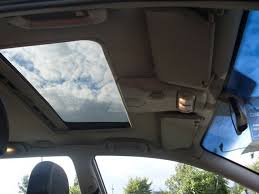 Power Sunroof Industry Global Overview, Market Growth and Competitions From all Industry Players