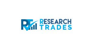 EMEA Rolling Doors Market Research, Rising Demands to Drive Industry Growth in 2022