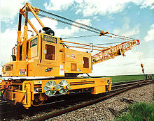 Crane Rail Market Applications, industry Size, Share, Demand and Forecasts 2025