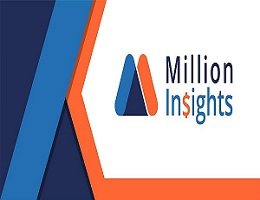 Sponge Copper Market Business Overview, Key Indicators and Opportunity Forecast to 2022