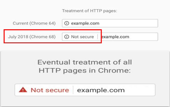 Google Chrome 68 presenta HTTPS como el must-have nueva seguridad