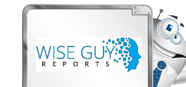 Wireless Router Market 2019 Global Key Vendors Analysis, Revenue, Trends & Forecast to 2025