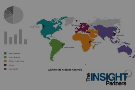 Military Fire Control System Market In-Depth Analysis 2027 _ Líder por Aselsan, BAE Systems, Elbit Systems, General Dynamics Mission Systems, Leonardo, Lockheed Martin