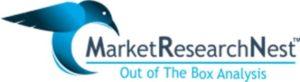 Informe de investigación de Outlook 2017 a 2022 mercado cinta de paño cristal global en MarketResearchNest.com