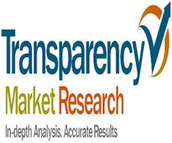 Mercado de Ucaas: Conocimientos sobre el en el escenario competitivo del mercado