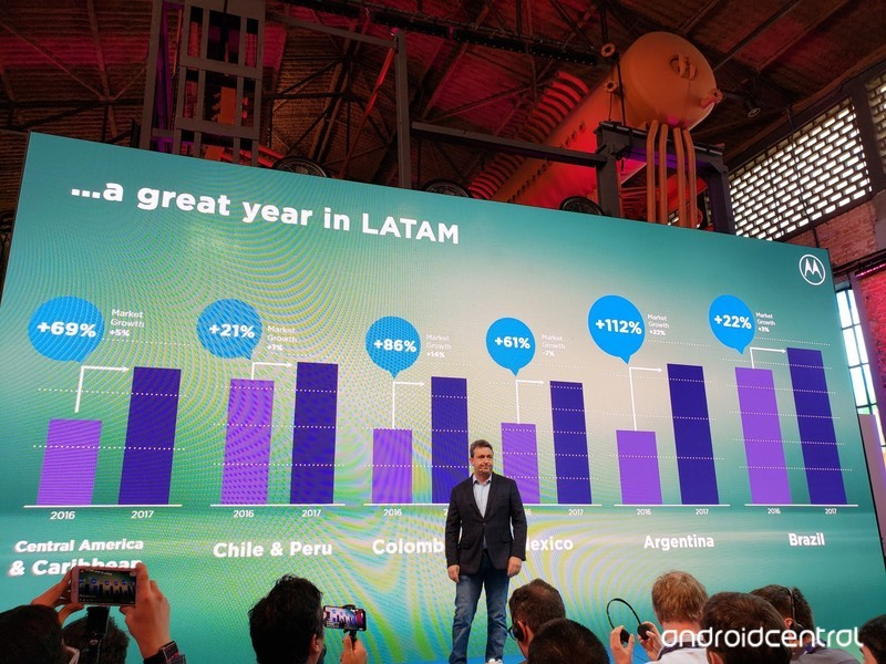 De la editora: Motorola es un gran problema en Brasil, y no es una casualidad. Posición de Motorola en América Latina es dramáticamente diferente de los Estados Unidos y Europa.