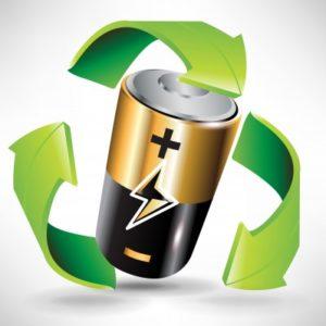 Batería reciclaje tamaño 2018, análisis Global de la industria, mercado, tendencias, estado y Previsión del futuro 2023