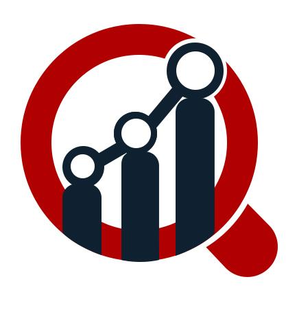 Mercado de oleoquímicos: Alcance participación, crecimiento, Análisis Regional y Outlook para 2023