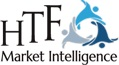 Mercado de las cámaras IR para presenciar el gran crecimiento de 2023 | Actores principales: Ircameras, Jai, Xenics, ICI, Infratec, Telops
