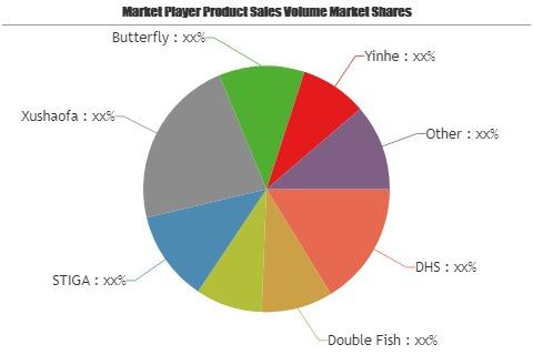 Mercado de tenis de mesa ver crecimiento en todo el mundo por los principales actores: DHS, doble pez, Nittaku, STIGA