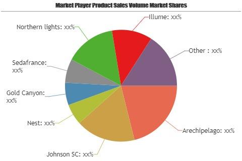 Inicio mercado fragancia testigo de enorme crecimiento por los principales protagonistas: Paddywax, Voluspa, Newell marca