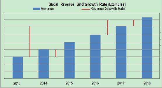 Pisos (LVT) perspectivas del mercado, tamaño, tendencias y ventas en 2018 informes de vinilo de lujo