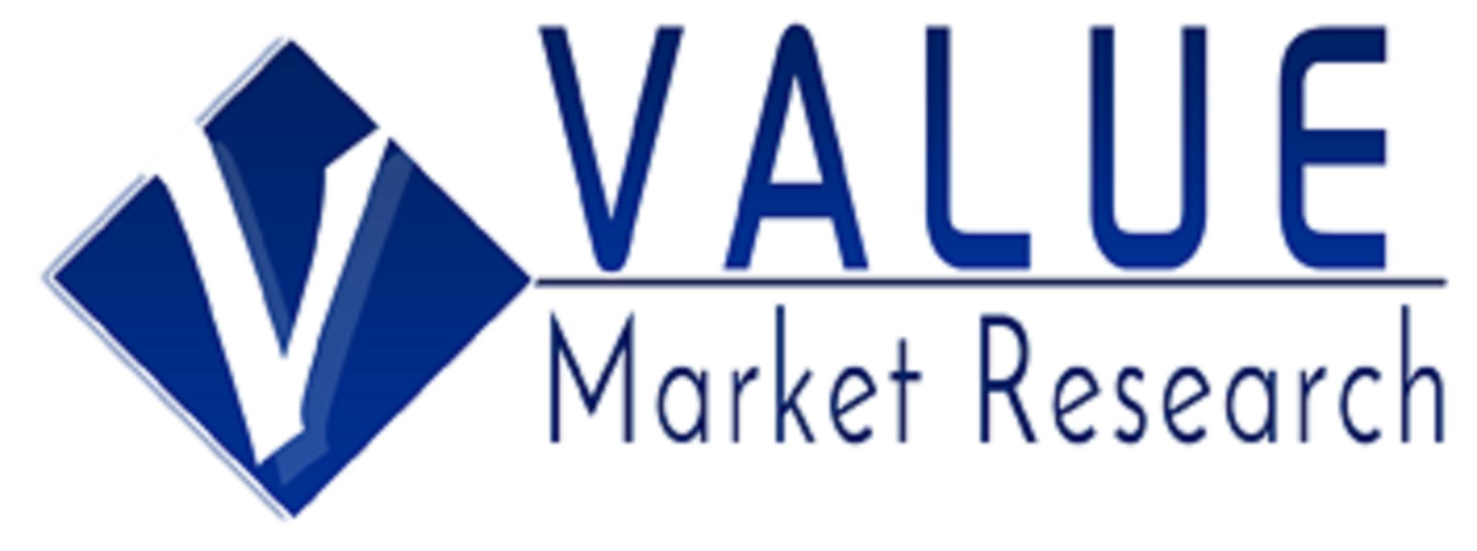 Informe mercado VTOL UAV del tipo, uso, tamaño, capacidad de carga y Regional análisis 2018-2025