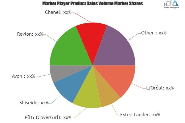 Ojos maquillaje mercado testigo de enorme crecimiento por 2023 | Actores principales: Shiseido, Avon, Revlon, Chanel, LVMH