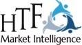 Mercado de cargadores EV inalámbrico: Amplio estudio explora enorme crecimiento en el futuro | Llevando los jugadores clave-Continental, Witricity, Elix Wireless, potencia HEVO