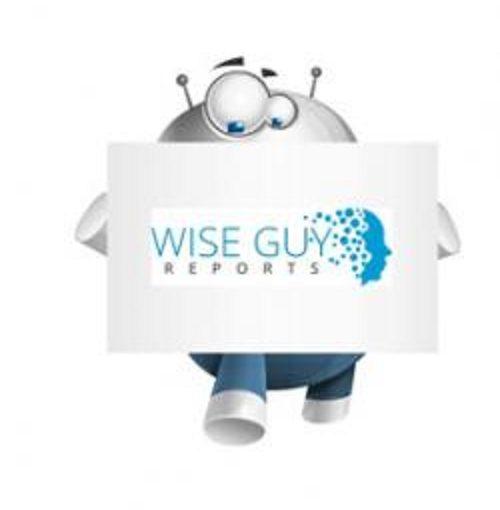 Mercado de Instech: jugadores clave globales, tendencias, acciones, tamaño de la industria, crecimiento, oportunidades, pronóstico para 2024