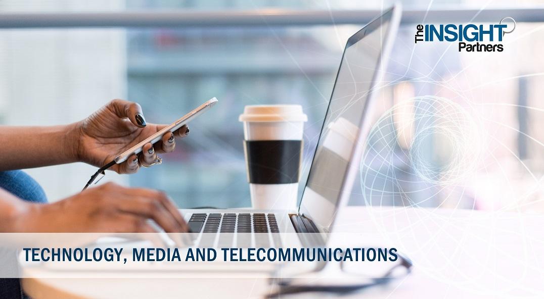 Digital Audio Workstation Mercado Avances Tecnológicos Tendencias Innovadoras Nuevas Ideas Estrategias y Jugadores Clave- 2027