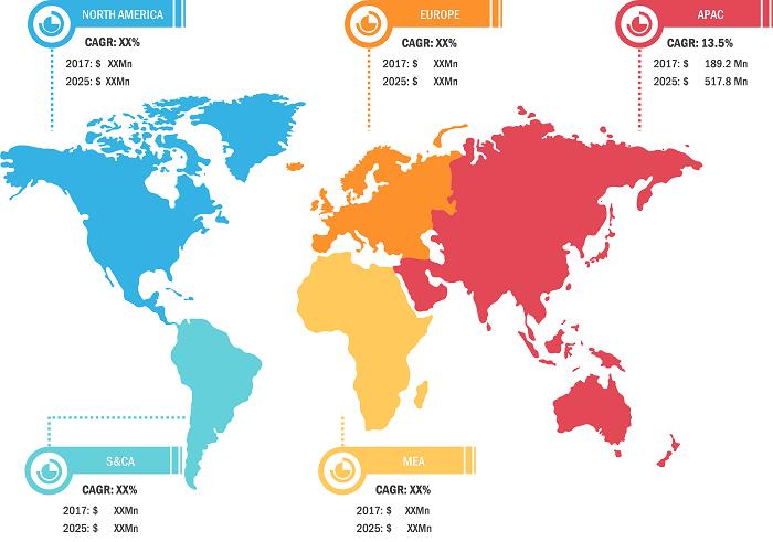 Crecimiento y análisis del mercado de camiones conectados para 2025 – Dens, Continental, Robert Bosch, Delphi Technologies, ZF Friedrichshafen AG, Harman International, Sierra Wireless, TomTom y Trimble
