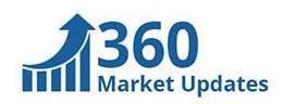 Mercado de Stents Traqueobronquial2019 Tamaño de la industria, Tendencias futuras, Factores clave de crecimiento, Demanda, Acciones de negocio, Ventas e Ingresos, Jugadores de fabricación, Aplicación, Alcance y Análisis de Oportunidades por Outlook – 2025