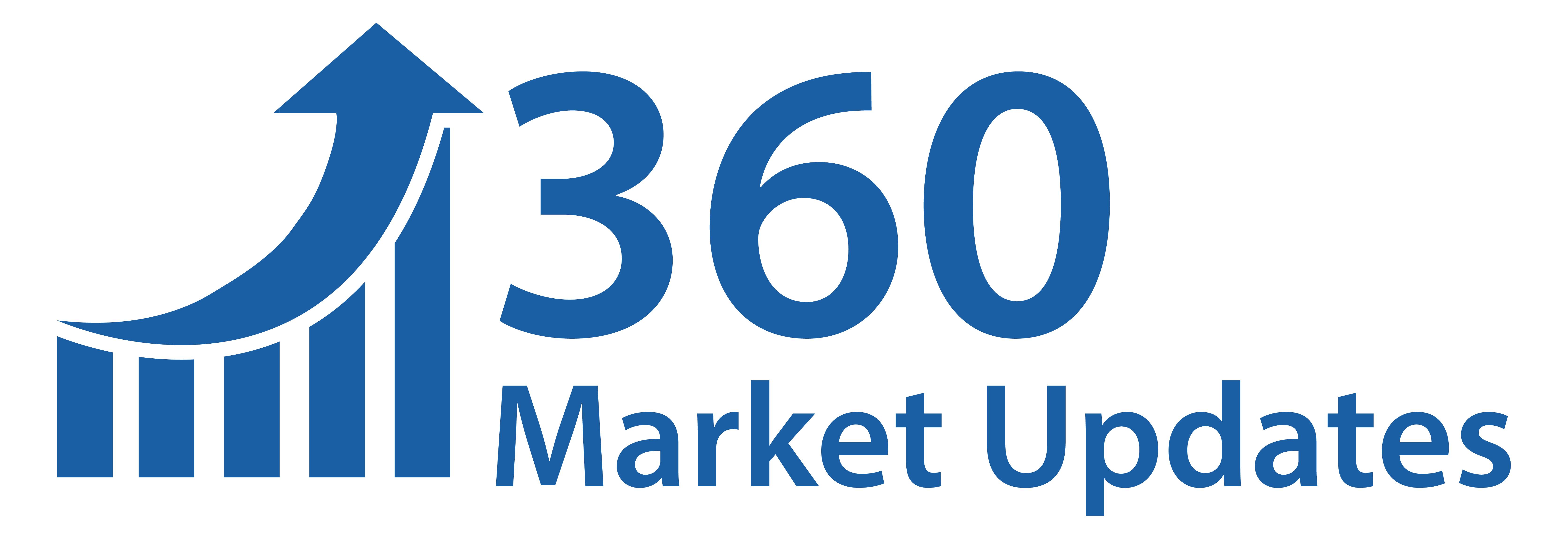 Laringoscopio manejar el mercado 2020 tamaño de la industria, tendencias futuras, factores clave de crecimiento, demanda, acciones de negocio, ventas e ingresos, jugadores de fabricación, aplicación, alcance, y análisis de oportunidades por Outlook – 2025