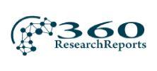 Licuado Petróleo Gas (LPG) Mercado 2020 – Ingresos de negocios, Crecimiento futuro, Planes de tendencias, Los principales actores clave, Oportunidades de negocio, Participación en la industria, Análisis global de tamaño por pronóstico a 2023 - 360researchreports.com