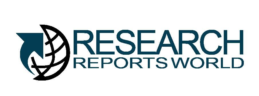 Ambulatorio Quirúrgico & Centro de Emergencias Mercado 2020 Acciones Análisis de Pronósticos de la Industria Global de Tamaño Perfiles de la empresa Análisis de Paisaje Competitivo y Regiones Clave Disponible en Research Reports World
