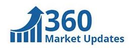 Throwaway Chopsticks Market 2020 – Demanda de la industria, Acciones, Tamaño, Planes de Tendencias Futuras, Oportunidades de Crecimiento, Actores Clave, Aplicación, Demanda, Informe de Investigación de la Industria por Pronóstico Regional a 2025