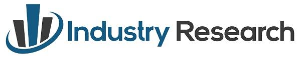 Resina poliacrílica farmacéutica Mercado 2020 Tasa de crecimiento con ingresos Tamaño de fabricación, análisis de la industria por acción, los principales actores clave en el pronóstico de la industria global para 2026 - industria Research.co