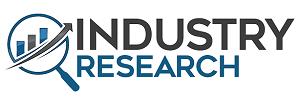 Mercado de escáneres de tren de rodaje de vehículos 2020 – 2026 Tamaño de fabricación de la industria global, acciones, perspectivas de negocio, estado de desarrollo, desafíos clave y análisis de pronósticos - Industria Research.co