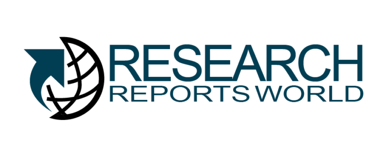 Shuttleless Loom Market Size, Share 2020 Por Product Types &application, Top Manufacturer, Regional Analysis & Forecasts To 2025 Dice Research Reports World