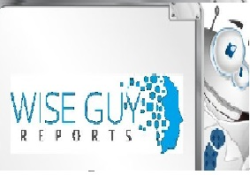 Racing & Training Swimwears Market 2020 Global Key Vendors Analysis, Revenue, Trends & Forecast to 2026