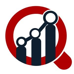 Mercado de Motores Eléctricos Automotrices 2020-2023 COVID-19 Impacto, Tamaño, Acciones, Tendencias, Segmentos, Crecimiento de Beneficios, Análisis y Pronóstico Regional