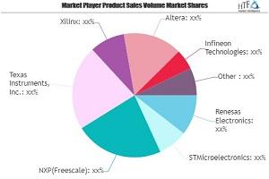 El mercado de sistemas integrados puede establecer una nueva historia de crecimiento Texas Instruments, Xilinx, Altera