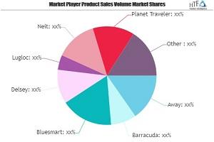 Popularidad creciente del mercado de equipajes inteligentes y tendencias emergentes Lejos, Barracuda, Bluesmart