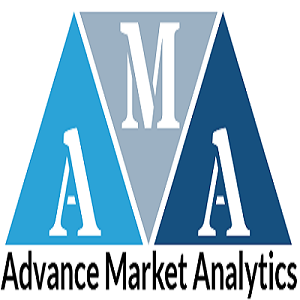 Mercado de botellas de cultivo de orina que buscan un excelente crecimiento Industrias de Consola, AdvinHealthcare, Omnia Health