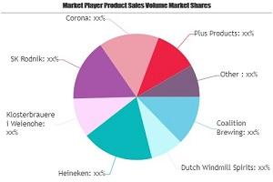 Mercado de comestibles infundido con cannabis para mostrar un fuerte crecimiento Jugadores líderes Coalition Brewing, Dutch Windmill Spirits, Heineken