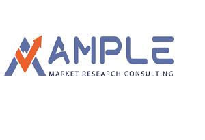 Estadísticas de crecimiento del mercado de Dispositivos Ortopédicos Medtronic, Stryker, Zimmer Biomet Holdings, DePuy Synthes, Smith & Nephew