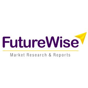 Cromatografía Jeringas Mercado Tendencias Globales, Cuota de Mercado, Tamaño de la Industria, Crecimiento, Oportunidades y Pronóstico del Mercado 2020 a 2027
