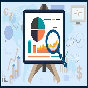 El mercado geriátrico de software puede expandirse rápidamente después de 2020 Kareo Billing, Bizmatics, NovoClinical