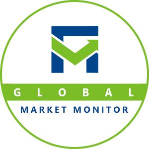 Predicción del mercado global de vehículos eléctricos de pila de combustible: jugadores clave 2020-2027