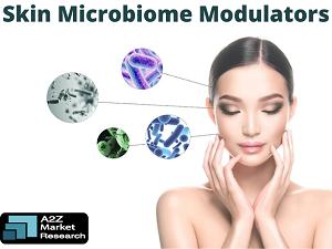 Mercado de moduladores de microbioma de piel establecido para presenciar un enorme crecimiento para 2026 AOBiome, Azitra, Inc., Colgate-Palmolive Company, Glowbiotics, Inc., Johnson & Johnson Services, Inc., LOréal S.A.