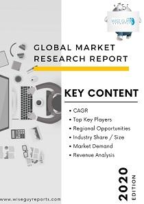Global Capnography Devices Proyección de mercado por última tecnología, oportunidad, aplicación, crecimiento, servicios, proyecto de análisis de ingresos Pronóstico para 2026