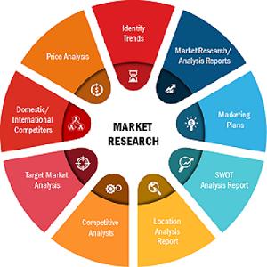 Mercado de Servicios de Pruebas Bioanalíticas 2020-2027 Regiones Clave Producción, Consumo e Ingresos