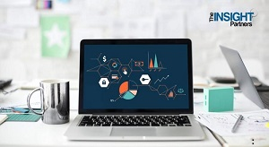 Mercado del Centro de Atención Urgente (Trending PDF) Análisis de investigación en profundidad por parte de los socios de Insight