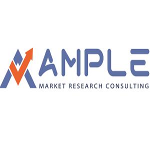Informe sobre el mercado de mercancías con licencia, análisis competitivo, estrategia de propuesta, principales objetivos direccionables, requisitos clave