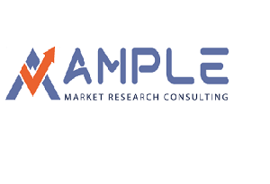 Tamaño del mercado del software de admisión de pacientes en varias regiones con oportunidades de crecimiento prometedoras