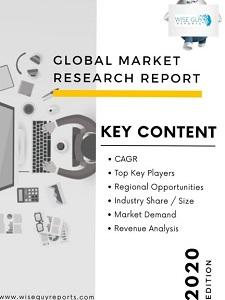 Se espera que el mercado mundial de perímetros oftálmicos crezca con un CAGR del 4,1% en el período previsto 2019-2026