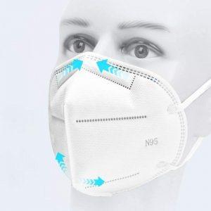 N95 Grado Máscaras de Protección Médica Envío de Mercado, Precio, Ingresos, Beneficio Bruto, Registro de Entrevista, Distribución de Negocios Para 2020-2025