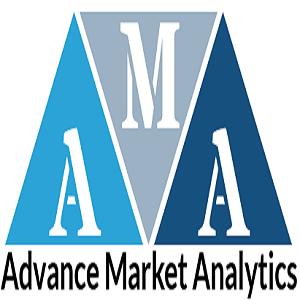 Mercado de Red Inteligente Siguiente Gran Cosa Gigantes Mayores Juniper Networks, Cisco Systems, Nokia