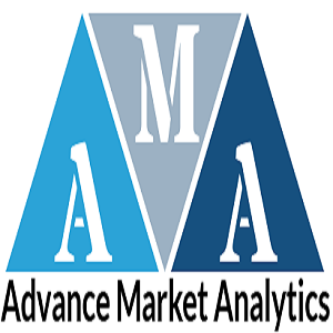 Channel Marketing Management Software Market Next Big Thing Gigantes Mayores Entomo, Relayware, JDA Software